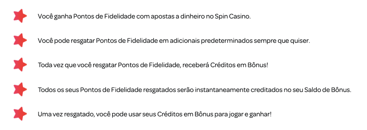 Programa fidelidade Spin Casino